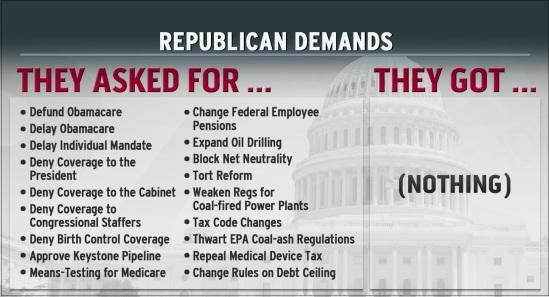 new_demands
