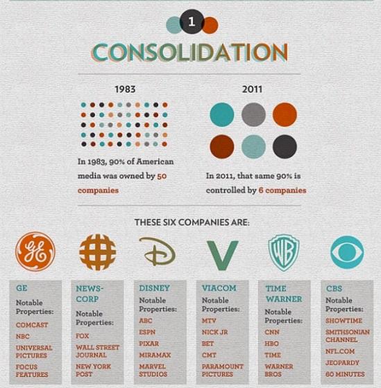 Media Giants