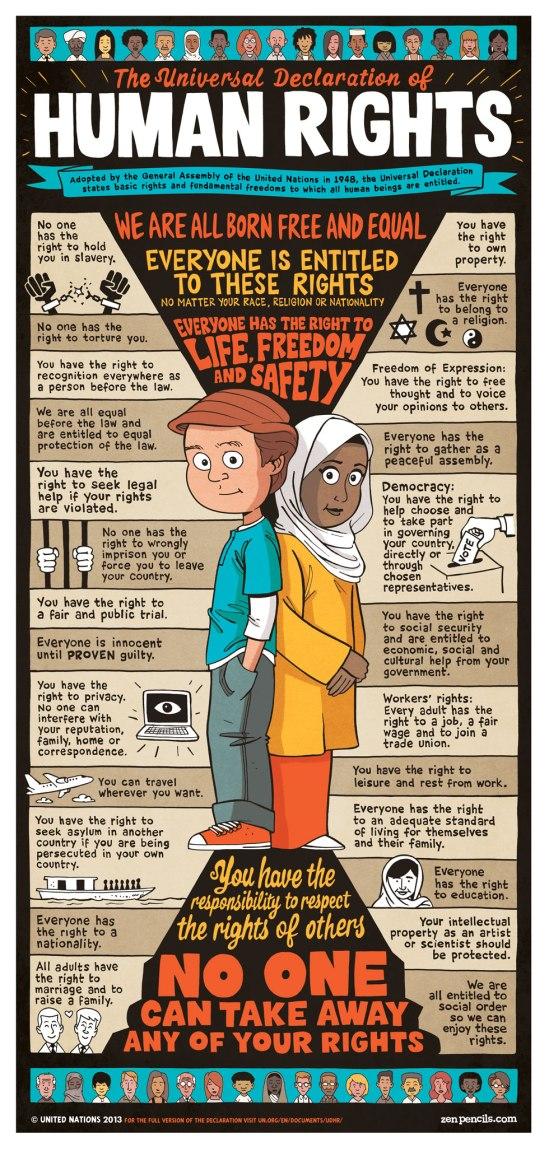 2013-10-16-humanrightsnew