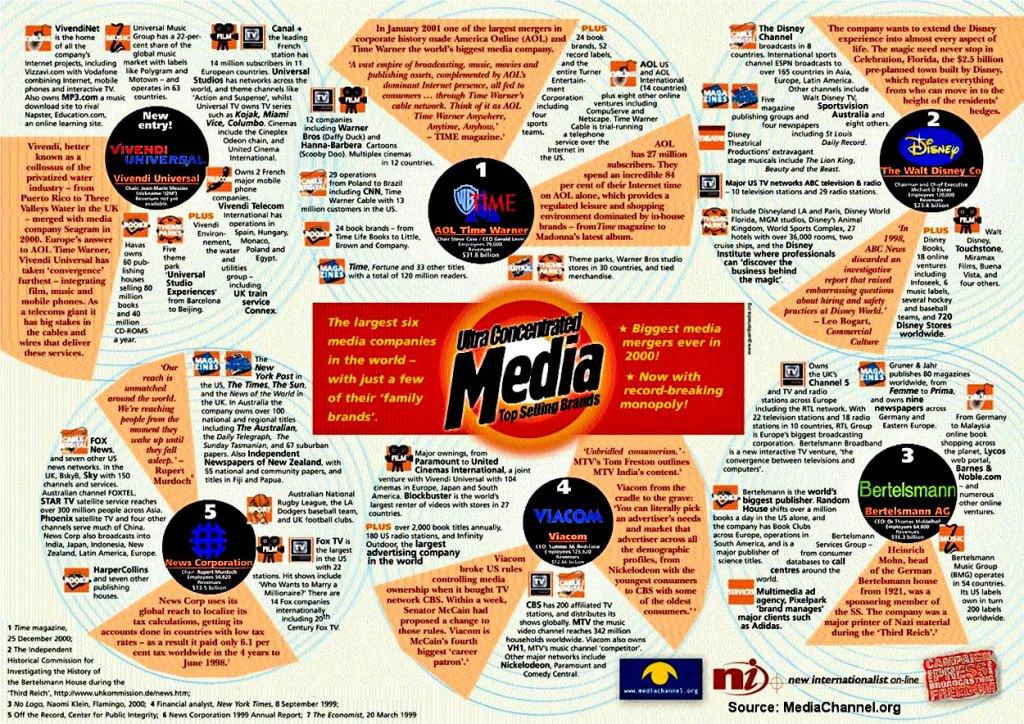 mass media monopoly