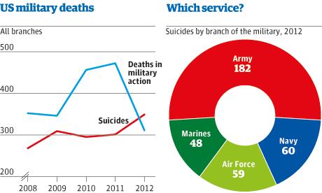Soldier-suicides-008