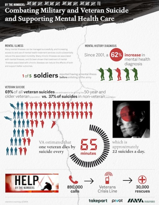veterans_suicide_infographic_onpage